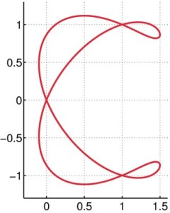 Ampersand curve