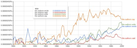 google ngram viewer - the authors say, write, said, wrote