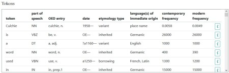 Screengrab of the OED Text Visualizer's table of Tokens. Along the top are: token, part of speech, OED entry, date, etymology type, language(s) of immediate origin, contemporary frequency, and modern frequency. Down along the left are the tokens Culchie, is, a, word, used, in.